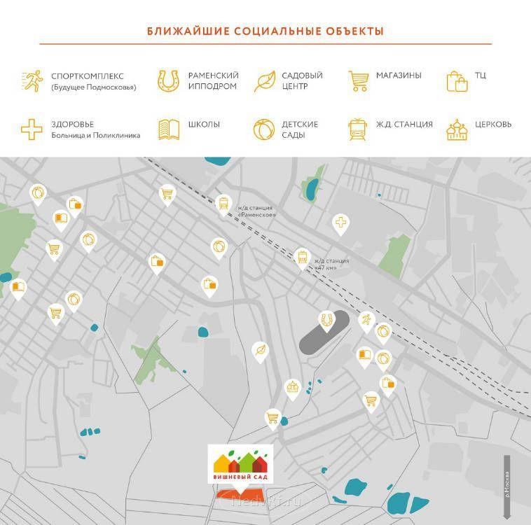 Продажа участка на улице Клишева в Раменском